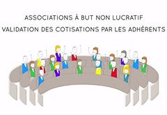 SSTI : comprendre la cotisation