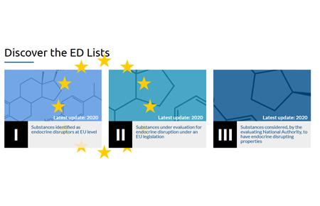 Pertubateurs endocriniens -  ED Lists